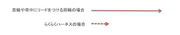 らくらくハーネスの力の分解図 6.png